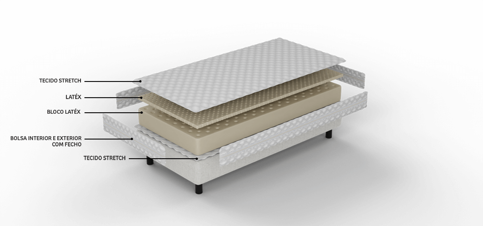 Mattresses bestbed